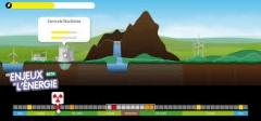 énergies renouvelables,mix,stockage,methane,vgv,hydrogène
